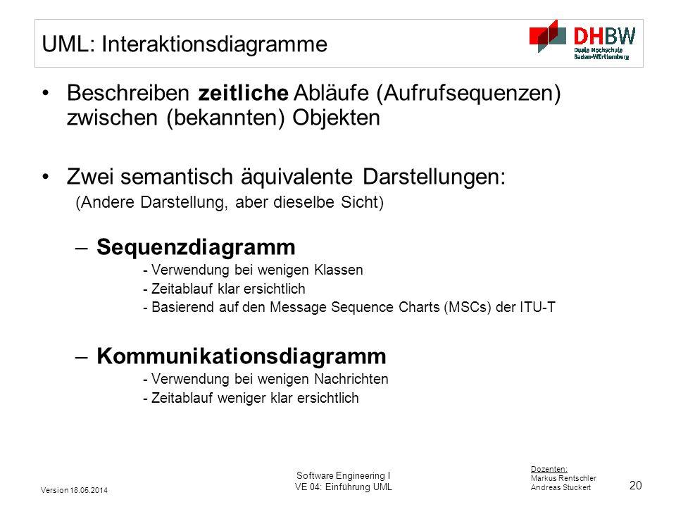 20 Dozenten: Markus Rentschler Andreas Stuckert Version 18.05.2014 Software Engineering I VE 04: Einführung UML UML: Interaktionsdiagramme Beschreiben zeitliche Abläufe (Aufrufsequenzen) zwischen (bekannten) Objekten Zwei semantisch äquivalente Darstellungen: (Andere Darstellung, aber dieselbe Sicht) –Sequenzdiagramm - Verwendung bei wenigen Klassen - Zeitablauf klar ersichtlich - Basierend auf den Message Sequence Charts (MSCs) der ITU-T –Kommunikationsdiagramm - Verwendung bei wenigen Nachrichten - Zeitablauf weniger klar ersichtlich