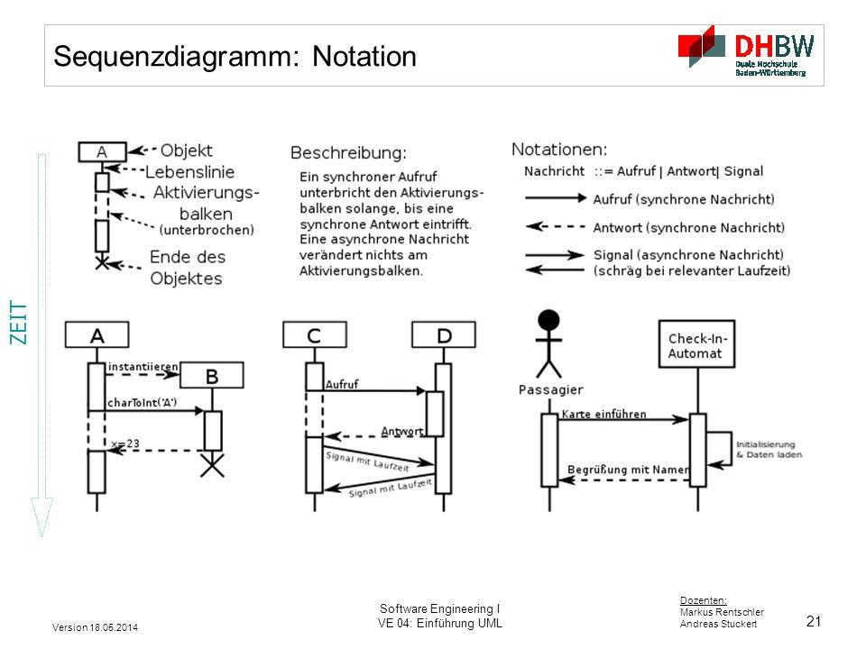 21 Dozenten: Markus Rentschler Andreas Stuckert Version 18.05.2014 Software Engineering I VE 04: Einführung UML Sequenzdiagramm: Notation ZEIT