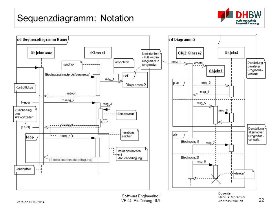 22 Dozenten: Markus Rentschler Andreas Stuckert Version 18.05.2014 Software Engineering I VE 04: Einführung UML Sequenzdiagramm: Notation