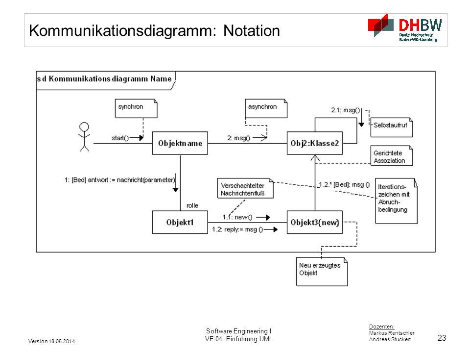 23 Dozenten: Markus Rentschler Andreas Stuckert Version 18.05.2014 Software Engineering I VE 04: Einführung UML Kommunikationsdiagramm: Notation