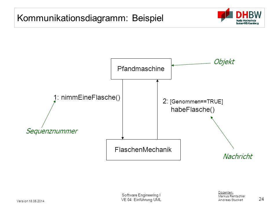 24 Dozenten: Markus Rentschler Andreas Stuckert Version 18.05.2014 Software Engineering I VE 04: Einführung UML Kommunikationsdiagramm: Beispiel Pfand
