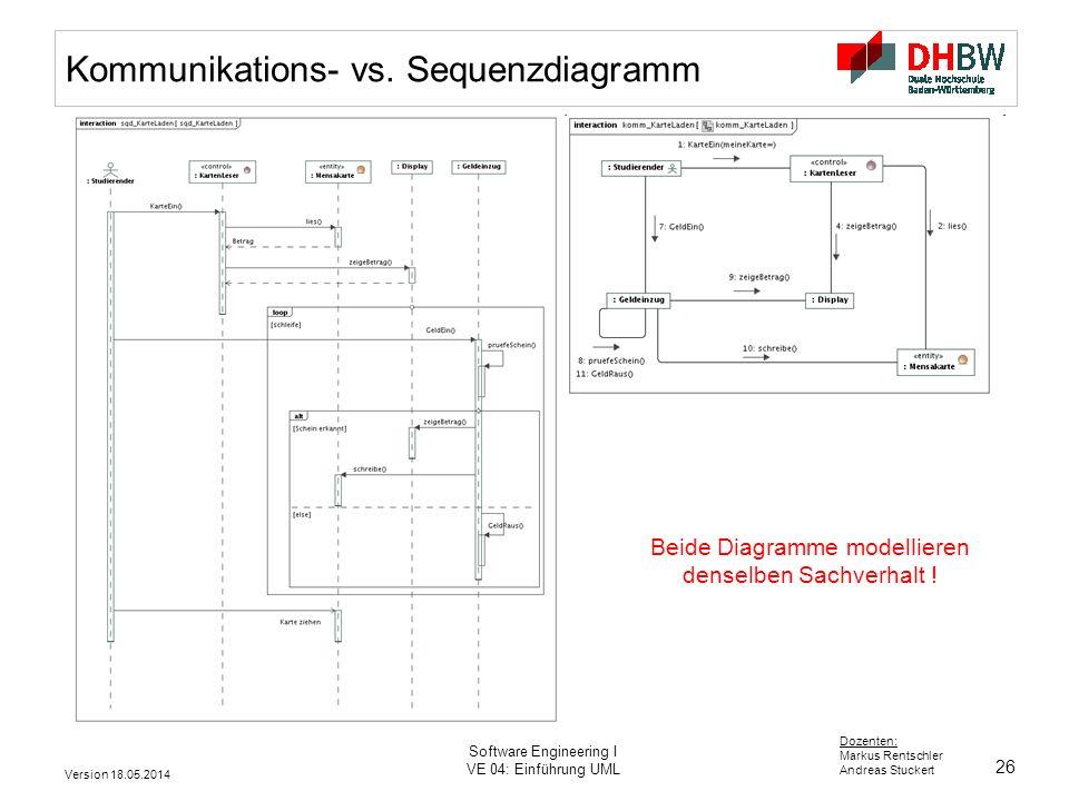 26 Dozenten: Markus Rentschler Andreas Stuckert Version 18.05.2014 Software Engineering I VE 04: Einführung UML Kommunikations- vs. Sequenzdiagramm Be