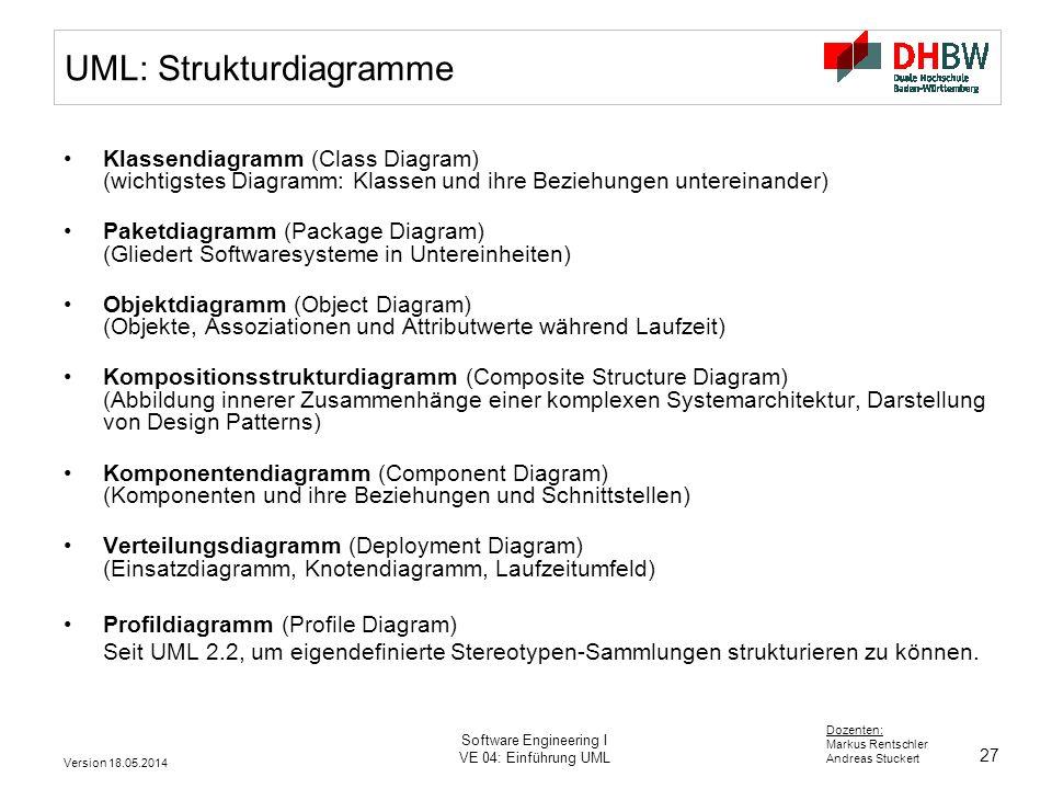 27 Dozenten: Markus Rentschler Andreas Stuckert Version 18.05.2014 Software Engineering I VE 04: Einführung UML UML: Strukturdiagramme Klassendiagramm (Class Diagram) (wichtigstes Diagramm: Klassen und ihre Beziehungen untereinander) Paketdiagramm (Package Diagram) (Gliedert Softwaresysteme in Untereinheiten) Objektdiagramm (Object Diagram) (Objekte, Assoziationen und Attributwerte während Laufzeit) Kompositionsstrukturdiagramm (Composite Structure Diagram) (Abbildung innerer Zusammenhänge einer komplexen Systemarchitektur, Darstellung von Design Patterns) Komponentendiagramm (Component Diagram) (Komponenten und ihre Beziehungen und Schnittstellen) Verteilungsdiagramm (Deployment Diagram) (Einsatzdiagramm, Knotendiagramm, Laufzeitumfeld) Profildiagramm (Profile Diagram) Seit UML 2.2, um eigendefinierte Stereotypen-Sammlungen strukturieren zu können.