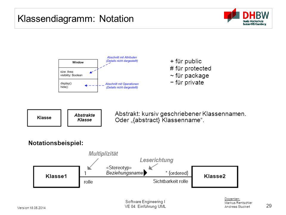 29 Dozenten: Markus Rentschler Andreas Stuckert Version 18.05.2014 Software Engineering I VE 04: Einführung UML + für public # für protected ~ für package für private Abstrakt: kursiv geschriebener Klassennamen.