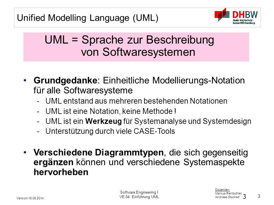 3 Dozenten: Markus Rentschler Andreas Stuckert Version 18.05.2014 Software Engineering I VE 04: Einführung UML Unified Modelling Language (UML) UML = Sprache zur Beschreibung von Softwaresystemen 3 Grundgedanke: Einheitliche Modellierungs-Notation für alle Softwaresysteme -UML entstand aus mehreren bestehenden Notationen -UML ist eine Notation, keine Methode .