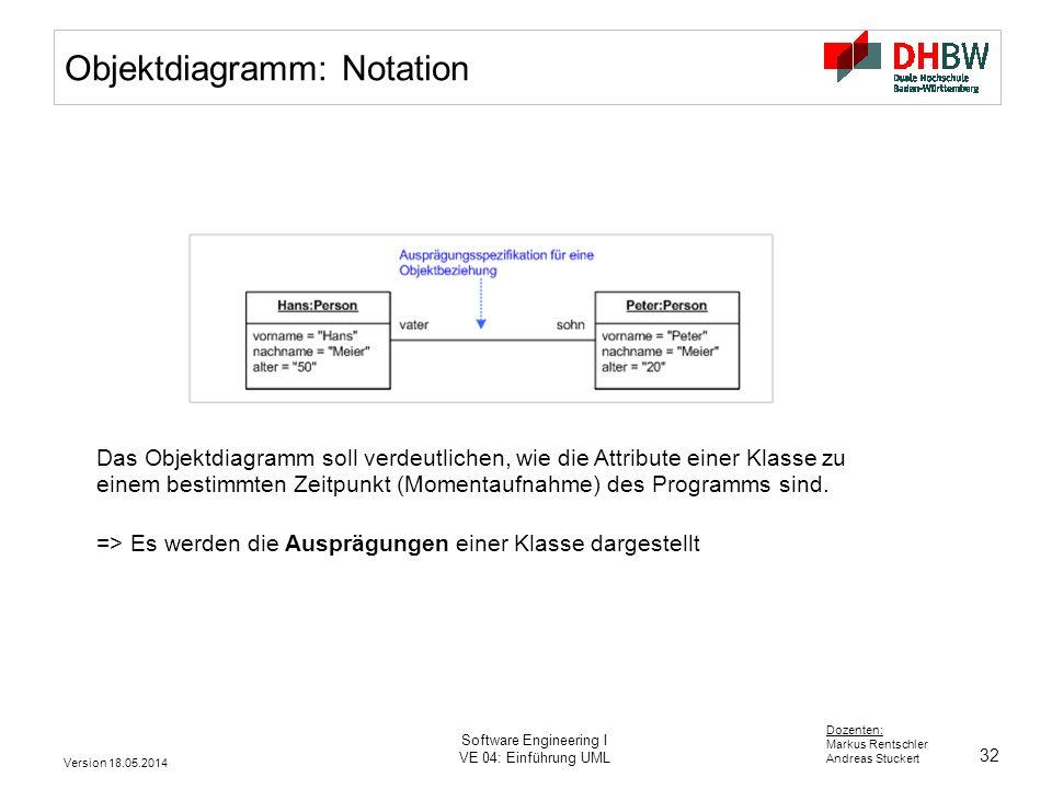 32 Dozenten: Markus Rentschler Andreas Stuckert Version 18.05.2014 Software Engineering I VE 04: Einführung UML Das Objektdiagramm soll verdeutlichen, wie die Attribute einer Klasse zu einem bestimmten Zeitpunkt (Momentaufnahme) des Programms sind.