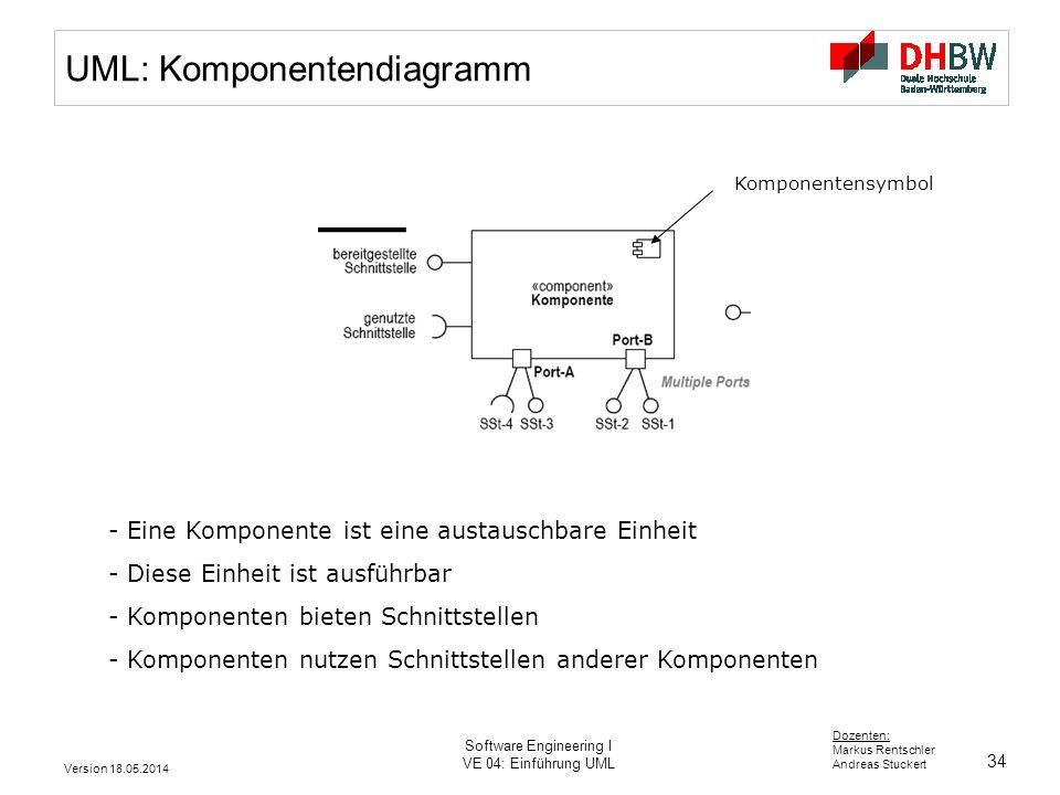 34 Dozenten: Markus Rentschler Andreas Stuckert Version 18.05.2014 Software Engineering I VE 04: Einführung UML - Eine Komponente ist eine austauschbare Einheit - Diese Einheit ist ausführbar - Komponenten bieten Schnittstellen - Komponenten nutzen Schnittstellen anderer Komponenten Komponentensymbol UML: Komponentendiagramm