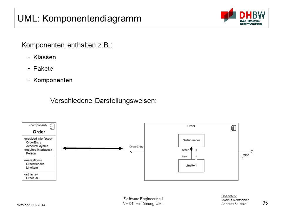 35 Dozenten: Markus Rentschler Andreas Stuckert Version 18.05.2014 Software Engineering I VE 04: Einführung UML Komponenten enthalten z.B.: - Klassen - Pakete - Komponenten Verschiedene Darstellungsweisen: UML: Komponentendiagramm