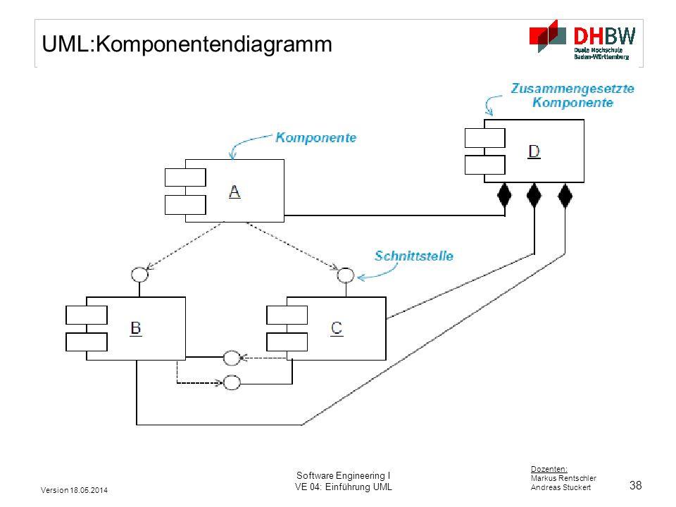 38 Dozenten: Markus Rentschler Andreas Stuckert Version 18.05.2014 Software Engineering I VE 04: Einführung UML UML:Komponentendiagramm