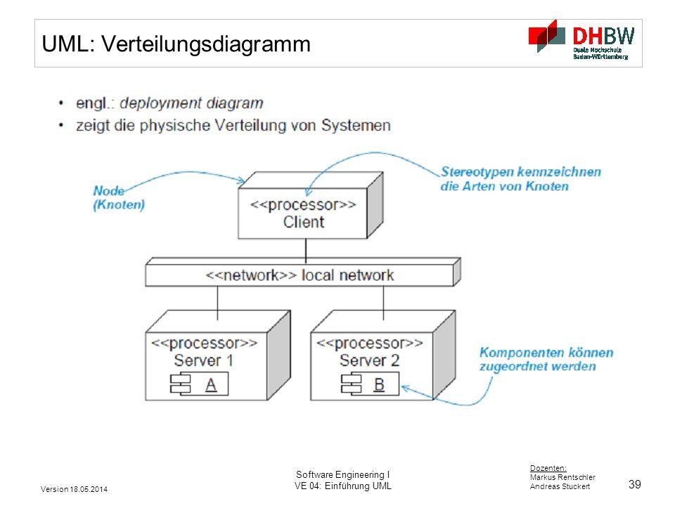 39 Dozenten: Markus Rentschler Andreas Stuckert Version 18.05.2014 Software Engineering I VE 04: Einführung UML UML: Verteilungsdiagramm