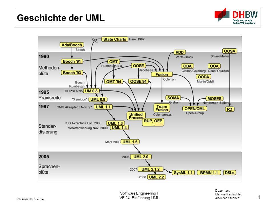 4 Dozenten: Markus Rentschler Andreas Stuckert Version 18.05.2014 Software Engineering I VE 04: Einführung UML Geschichte der UML