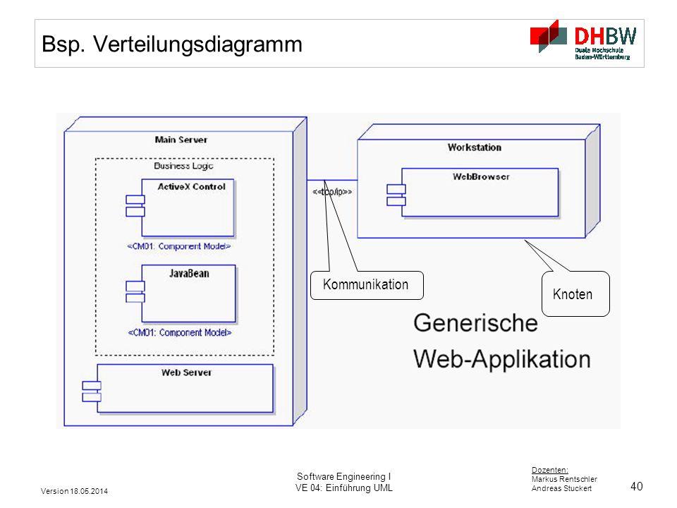 40 Dozenten: Markus Rentschler Andreas Stuckert Version 18.05.2014 Software Engineering I VE 04: Einführung UML Bsp. Verteilungsdiagramm Knoten Kommun