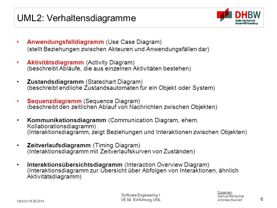 6 Dozenten: Markus Rentschler Andreas Stuckert Version 18.05.2014 Software Engineering I VE 04: Einführung UML UML2: Verhaltensdiagramme Anwendungsfalldiagramm (Use Case Diagram) (stellt Beziehungen zwischen Akteuren und Anwendungsfällen dar) Aktivitätsdiagramm (Activity Diagram) (beschreibt Abläufe, die aus einzelnen Aktivitäten bestehen) Zustandsdiagramm (Statechart Diagram) (beschreibt endliche Zustandsautomaten für ein Objekt oder System) Sequenzdiagramm (Sequence Diagram) (beschreibt den zeitlichen Ablauf von Nachrichten zwischen Objekten) Kommunikationsdiagramm (Communication Diagram, ehem.