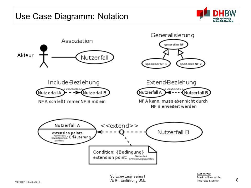 8 Dozenten: Markus Rentschler Andreas Stuckert Version 18.05.2014 Software Engineering I VE 04: Einführung UML Use Case Diagramm: Notation Akteur