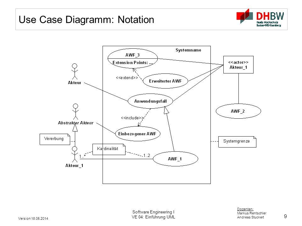 9 Dozenten: Markus Rentschler Andreas Stuckert Version 18.05.2014 Software Engineering I VE 04: Einführung UML Use Case Diagramm: Notation