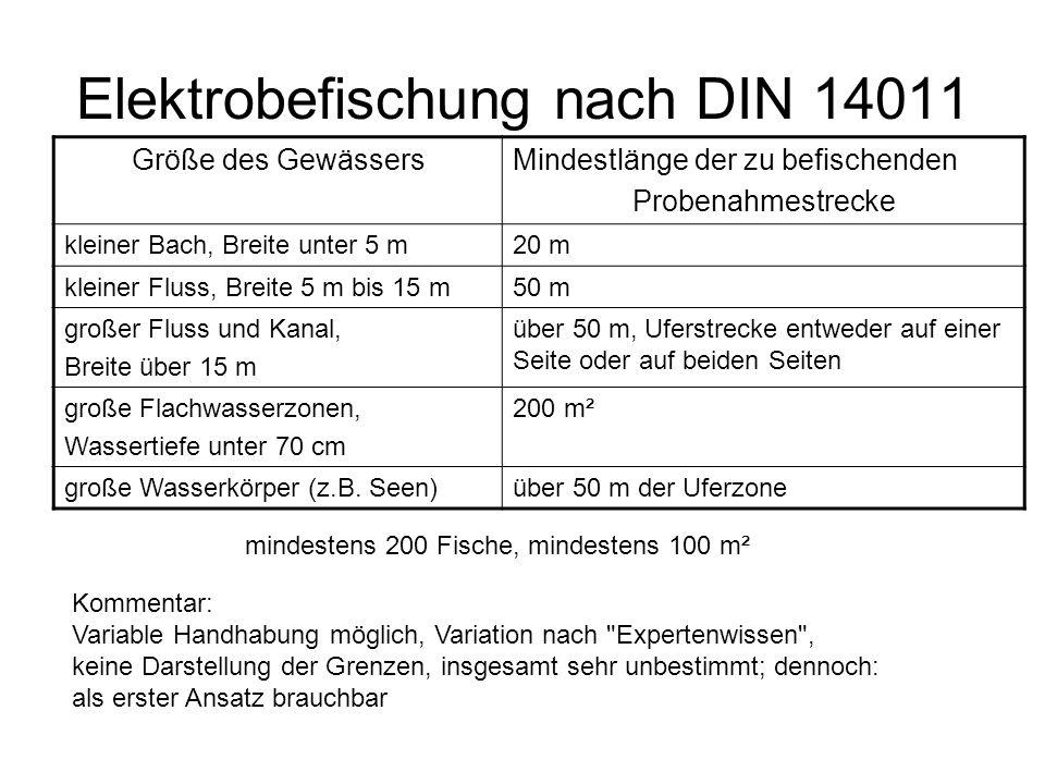 Elektrobefischung nach DIN 14011 Größe des GewässersMindestlänge der zu befischenden Probenahmestrecke kleiner Bach, Breite unter 5 m20 m kleiner Flus