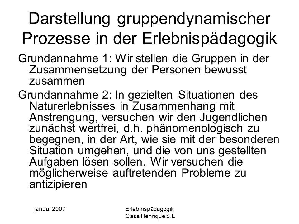 januar 2007Erlebnispädagogik Casa Henrique S.L Darstellung gruppendynamischer Prozesse in der Erlebnispädagogik Grundannahme 1: Wir stellen die Gruppe