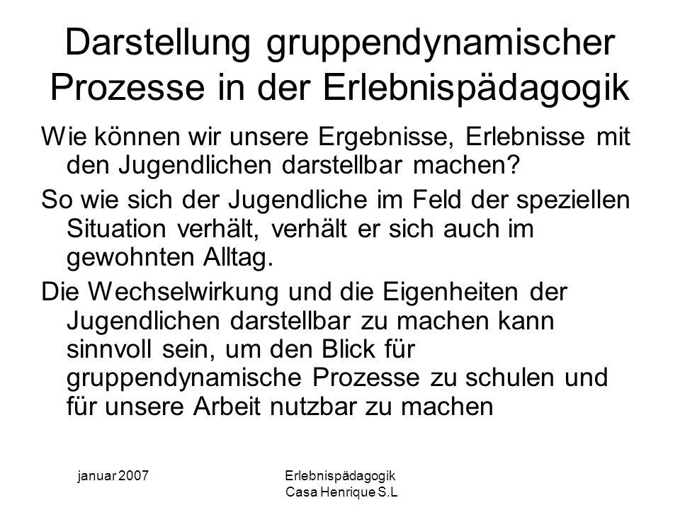 januar 2007Erlebnispädagogik Casa Henrique S.L Darstellung gruppendynamischer Prozesse in der Erlebnispädagogik Wie können wir unsere Ergebnisse, Erle