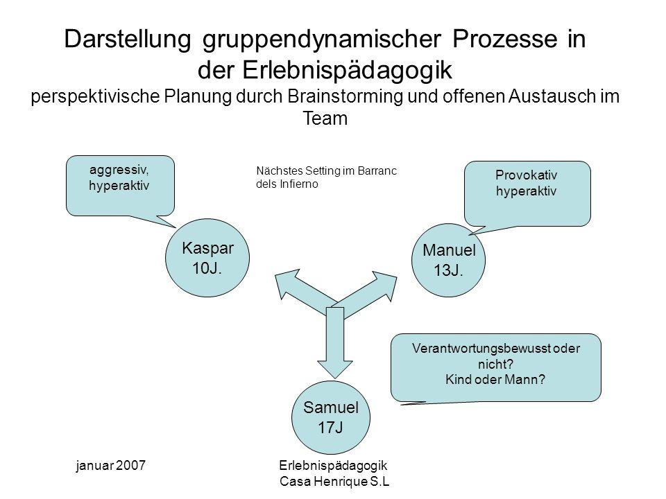 januar 2007Erlebnispädagogik Casa Henrique S.L Darstellung gruppendynamischer Prozesse in der Erlebnispädagogik perspektivische Planung durch Brainsto