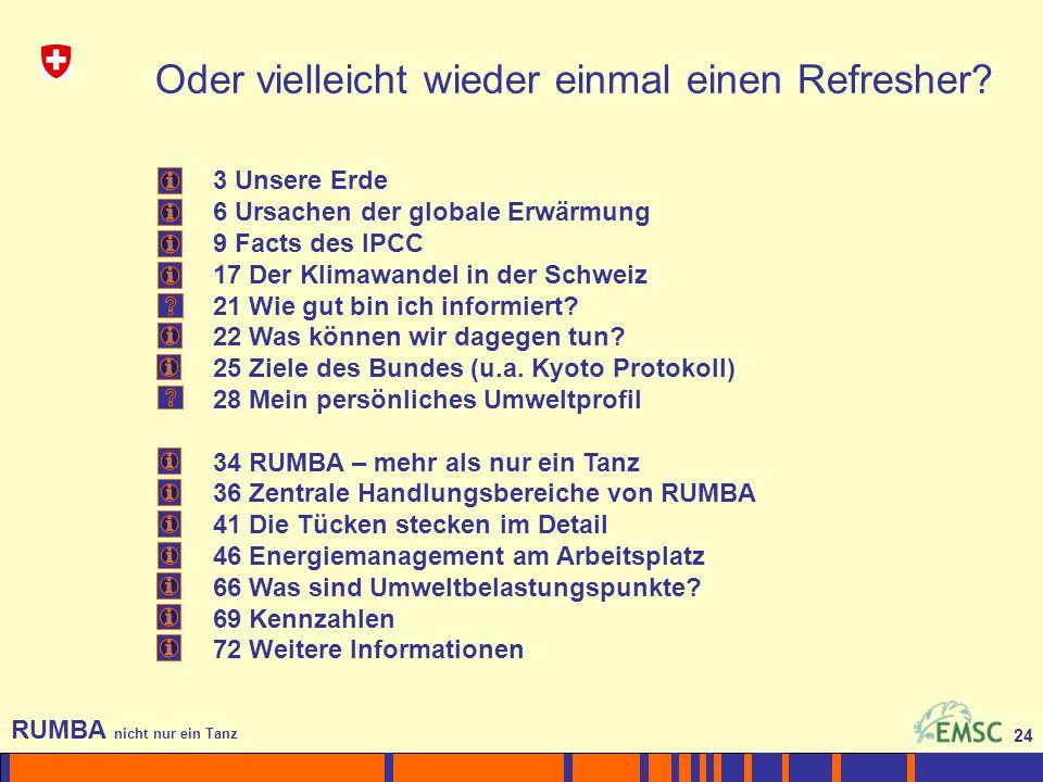 24 RUMBA nicht nur ein Tanz 24 3 Unsere Erde 6 Ursachen der globale Erwärmung 9 Facts des IPCC 17 Der Klimawandel in der Schweiz 21 Wie gut bin ich informiert.