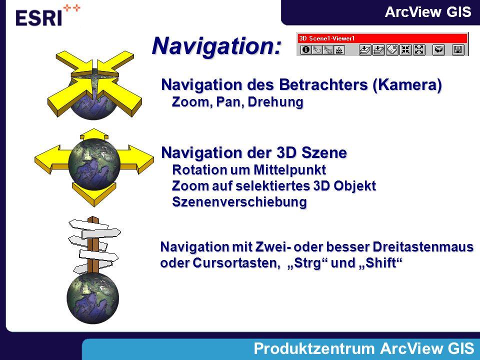 ArcView GIS Produktzentrum ArcView GIS Navigation: Navigation des Betrachters (Kamera) Zoom, Pan, Drehung Navigation der 3D Szene Rotation um Mittelpunkt Zoom auf selektiertes 3D Objekt Szenenverschiebung Szenenverschiebung Navigation mit Zwei- oder besser Dreitastenmaus oder Cursortasten, Strg und Shift