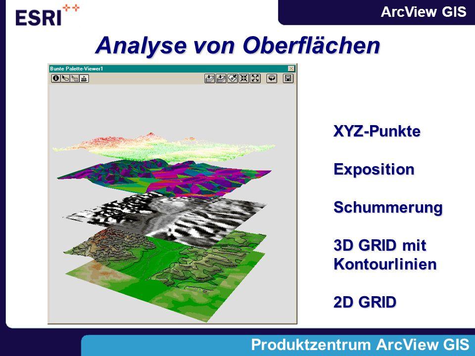 ArcView GIS Produktzentrum ArcView GIS Analyse von Oberflächen XYZ-PunkteExpositionSchummerung 3D GRID mit Kontourlinien 2D GRID