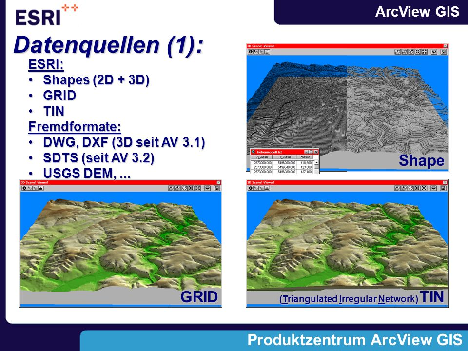 ArcView GIS Produktzentrum ArcView GIS Datenquellen (1): GRID (Triangulated Irregular Network) TIN Shape ESRI: Shapes (2D + 3D)Shapes (2D + 3D) GRIDGR