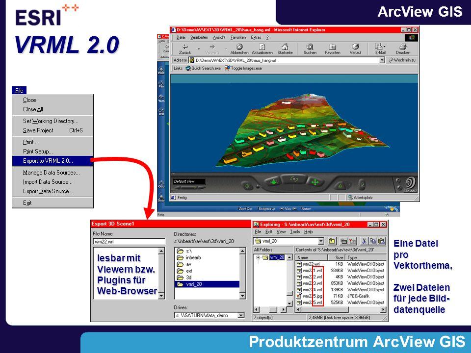 ArcView GIS Produktzentrum ArcView GIS VRML 2.0 lesbar mit Viewern bzw.