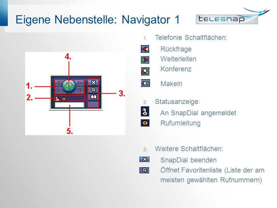 Eigene Nebenstelle: Navigator 1 1. Telefonie Schaltflächen: Rückfrage Weiterleiten Konferenz Makeln 2. Statusanzeige: An SnapDial angemeldet Rufumleit