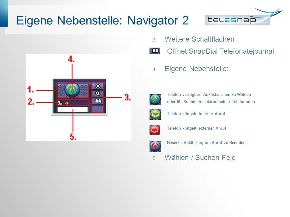 Eigene Nebenstelle: Navigator 2 3. Weitere Schaltflächen : Öffnet SnapDial Telefonatejournal 4. Eigene Nebenstelle: Telefon verfügbar, Anklicken, um z