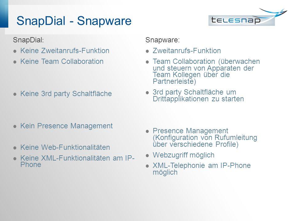 SnapDial - Snapware SnapDial : Keine Zweitanrufs-Funktion Keine Team Collaboration Keine 3rd party Schaltfläche Kein Presence Management Keine Web-Fun