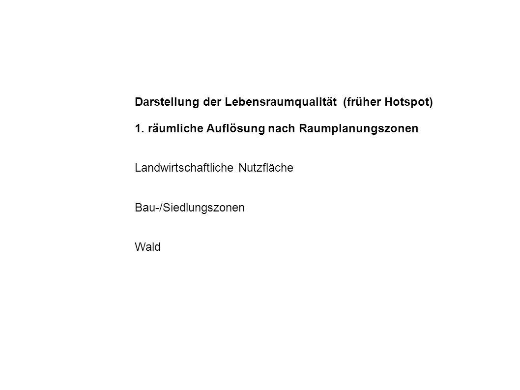 Darstellung der Lebensraumqualität (früher Hotspot) 1.