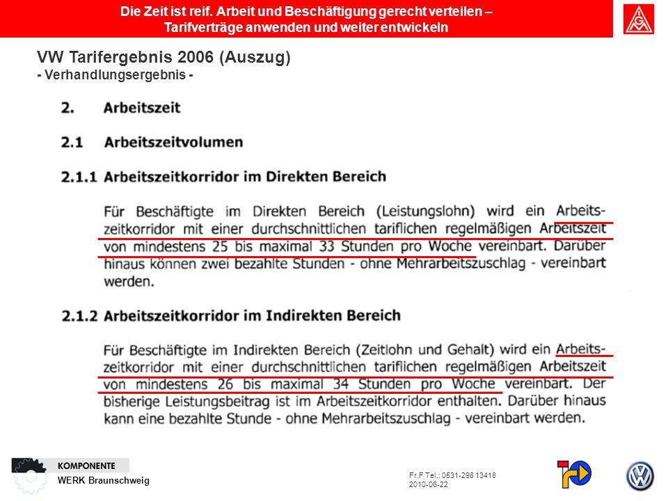 WERK Braunschweig Fr.F Tel.: 0531-298 13418 2010-06-22 Die Zeit ist reif. Arbeit und Beschäftigung gerecht verteilen – Tarifverträge anwenden und weit
