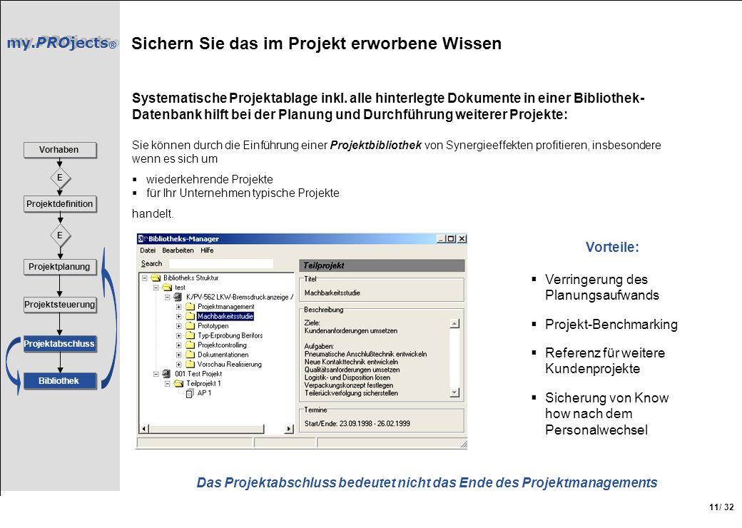 my.PROjects ® / 32 11 Sichern Sie das im Projekt erworbene Wissen Vorhaben Projektdefinition Projektplanung Projektsteuerung Projektabschluss E E E E