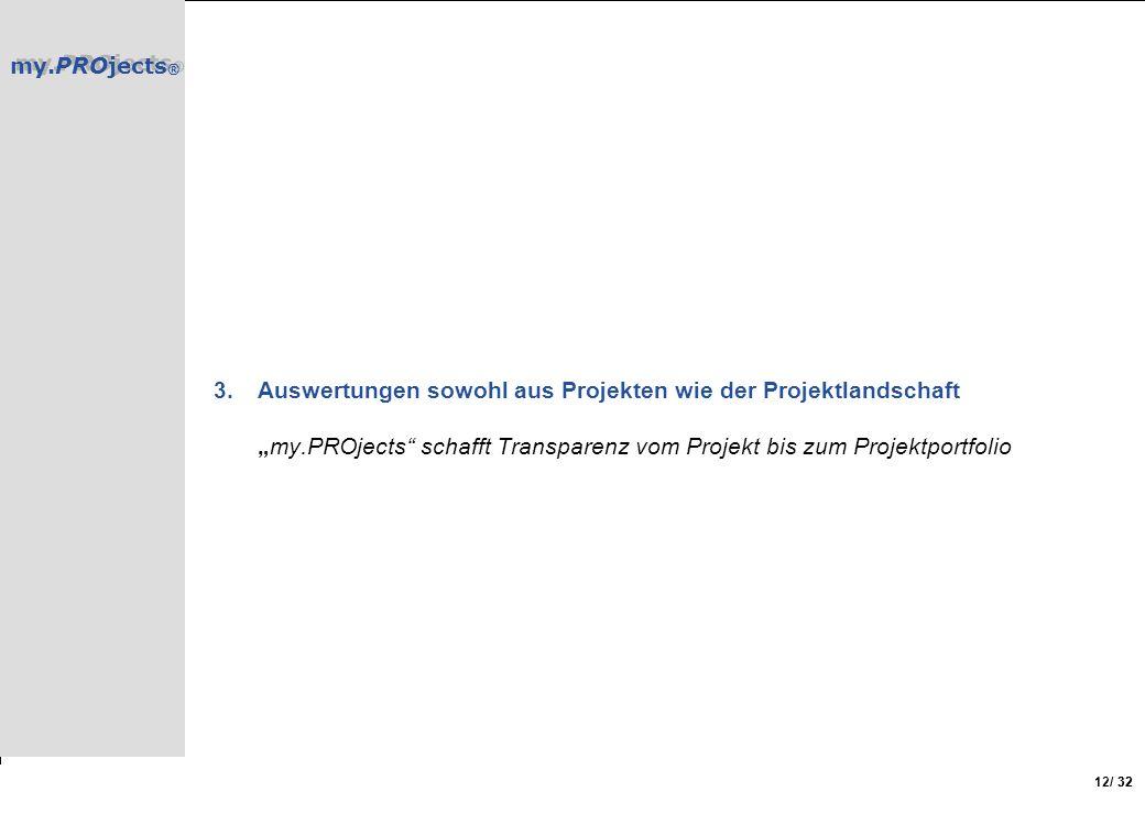 my.PROjects ® / 32 12 3.Auswertungen sowohl aus Projekten wie der Projektlandschaftmy.PROjects schafft Transparenz vom Projekt bis zum Projektportfoli