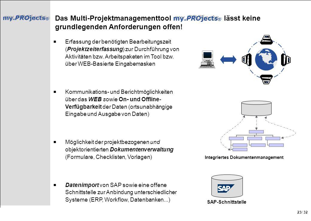 my.PROjects ® / 32 23 my.PROjects ® Das Multi-Projektmanagementtool my.PROjects ® lässt keine grundlegenden Anforderungen offen! SAP-Schnittstelle Int