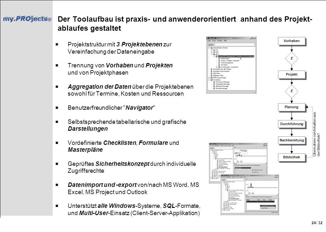 my.PROjects ® / 32 24 Der Toolaufbau ist praxis- und anwenderorientiert anhand des Projekt- ablaufes gestaltet Projektstruktur mit 3 Projektebenen zur