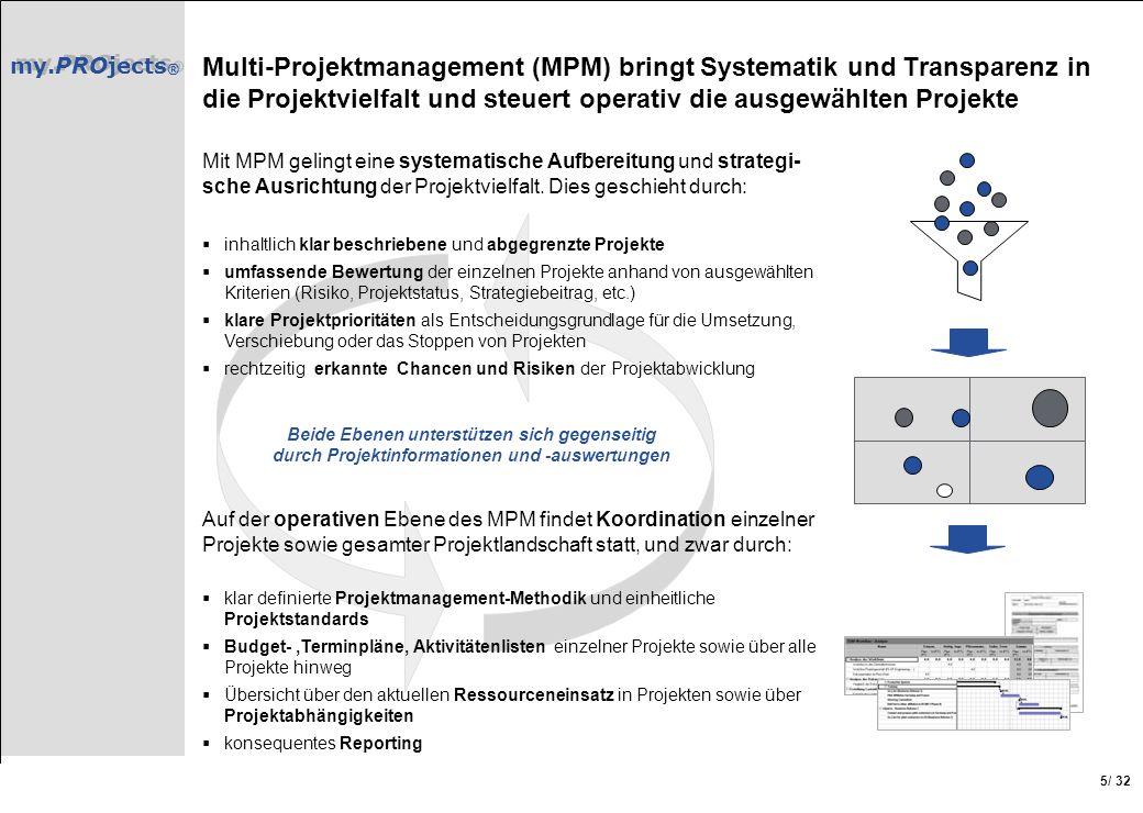 my.PROjects ® / 32 5 Multi-Projektmanagement (MPM) bringt Systematik und Transparenz in die Projektvielfalt und steuert operativ die ausgewählten Proj