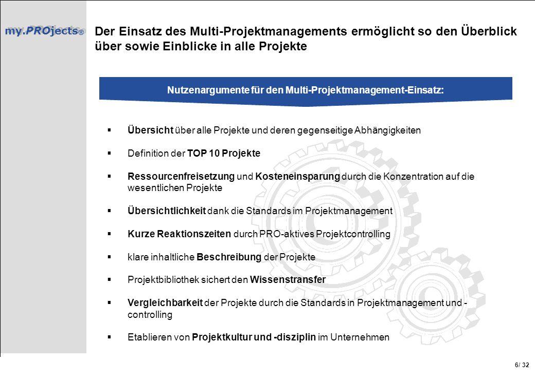 my.PROjects ® / 32 6 Der Einsatz des Multi-Projektmanagements ermöglicht so den Überblick über sowie Einblicke in alle Projekte Übersicht über alle Pr