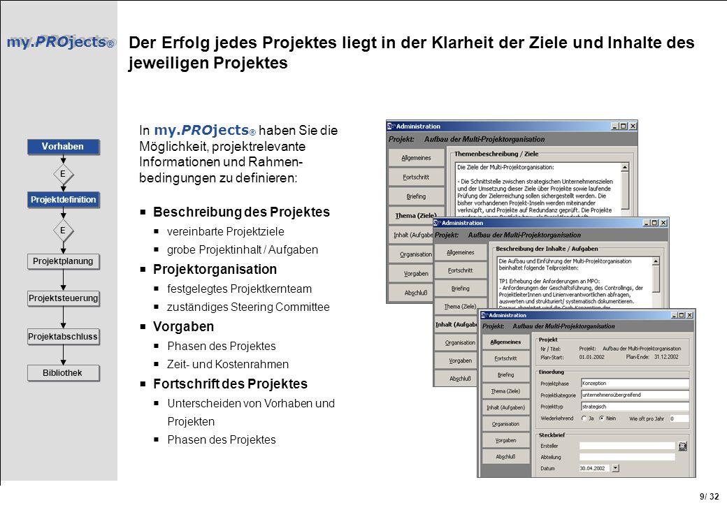 my.PROjects ® / 32 9 Der Erfolg jedes Projektes liegt in der Klarheit der Ziele und Inhalte des jeweiligen Projektes Vorhaben Projektdefinition Projek