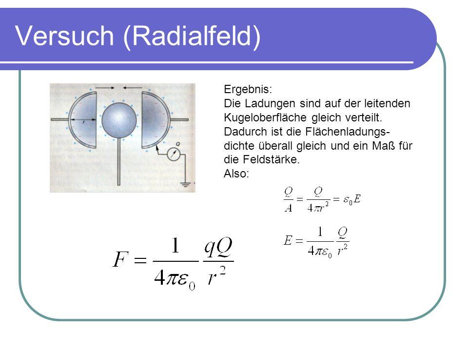 Versuch (Radialfeld) Ergebnis: Die Ladungen sind auf der leitenden Kugeloberfläche gleich verteilt. Dadurch ist die Flächenladungs- dichte überall gle