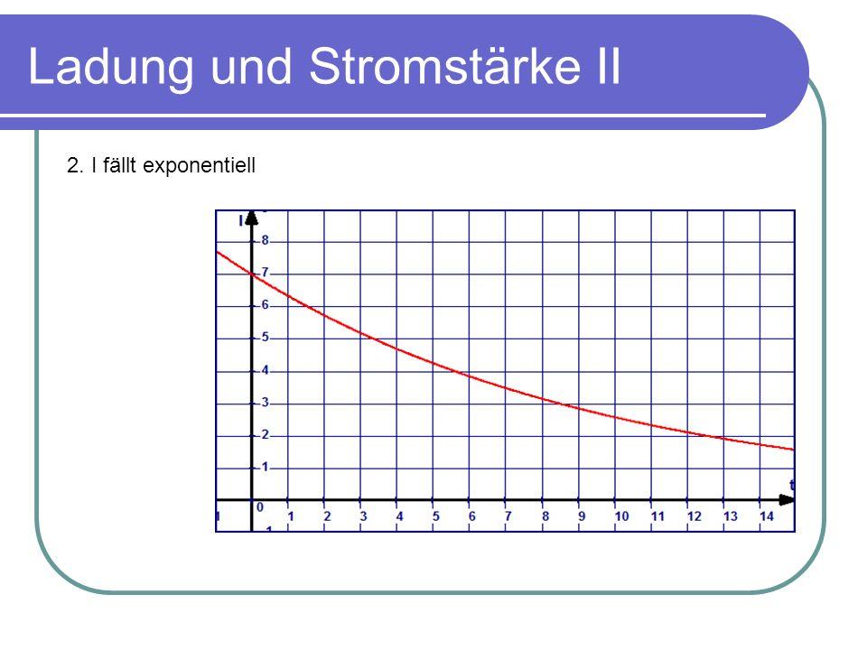 Ladung und Stromstärke II 2. I fällt exponentiell