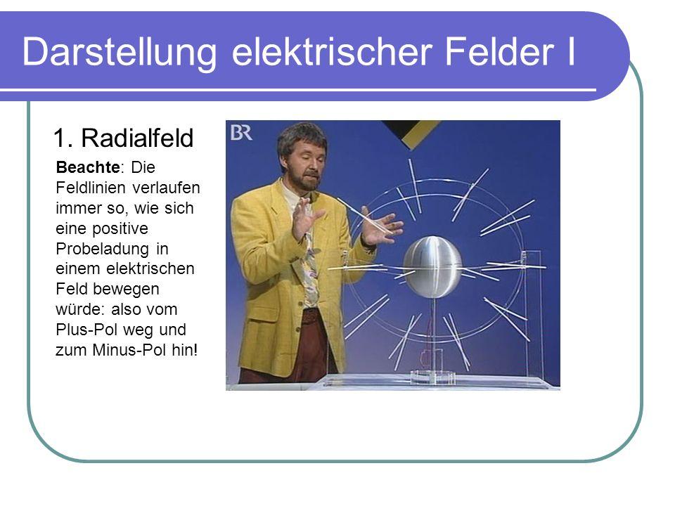 Darstellung elektrischer Felder I 1. Radialfeld Beachte: Die Feldlinien verlaufen immer so, wie sich eine positive Probeladung in einem elektrischen F