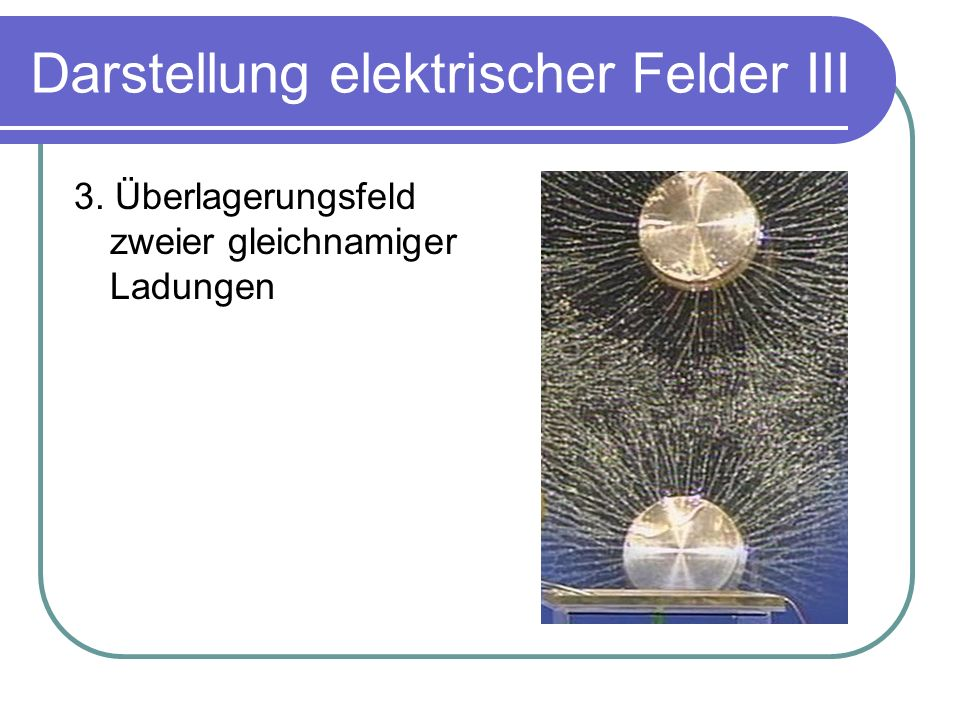 Darstellung elektrischer Felder IV 4. Überlagerungsfeld zweier ungleich- namiger Ladungen