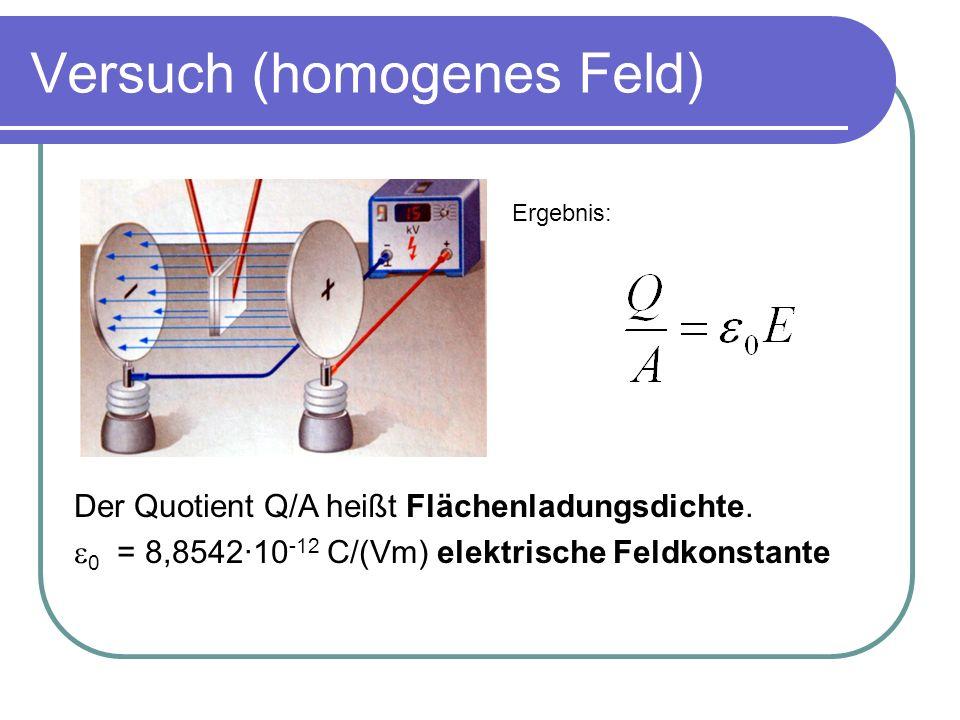 Versuch (homogenes Feld) Ergebnis: Der Quotient Q/A heißt Flächenladungsdichte. 0 = 8,8542·10 -12 C/(Vm) elektrische Feldkonstante