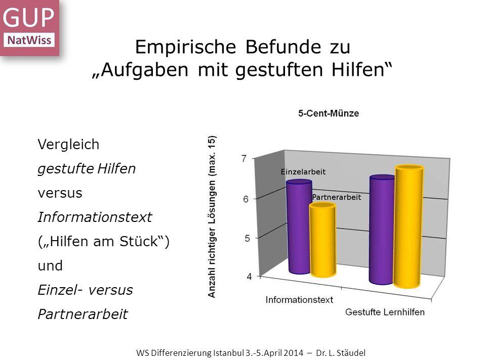 Empirische Befunde zu Aufgaben mit gestuften Hilfen WS Differenzierung Istanbul 3.-5.April 2014 – Dr.