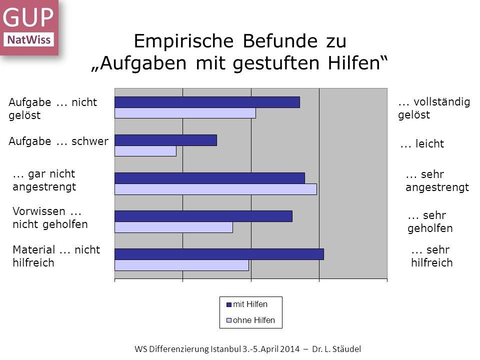 Das wars – gute Heimreise! WS Differenzierung Istanbul 3.- 5.April 2014 – Dr. L. Stäudel