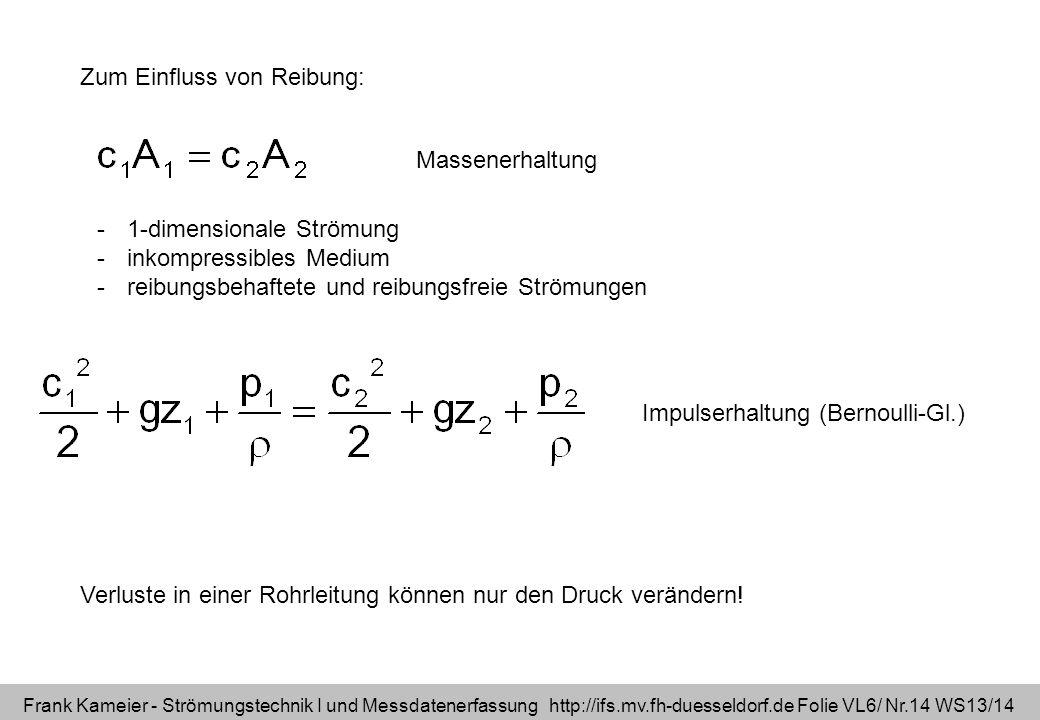 Frank Kameier - Strömungstechnik I und Messdatenerfassung http://ifs.mv.fh-duesseldorf.de Folie VL6/ Nr.14 WS13/14 Zum Einfluss von Reibung: -1-dimens