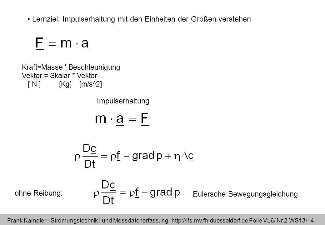 Frank Kameier - Strömungstechnik I und Messdatenerfassung http://ifs.mv.fh-duesseldorf.de Folie VL6/ Nr.2 WS13/14 Lernziel: Impulserhaltung mit den Ei