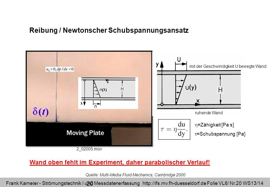 Frank Kameier - Strömungstechnik I und Messdatenerfassung http://ifs.mv.fh-duesseldorf.de Folie VL6/ Nr.20 WS13/14 Reibung / Newtonscher Schubspannung